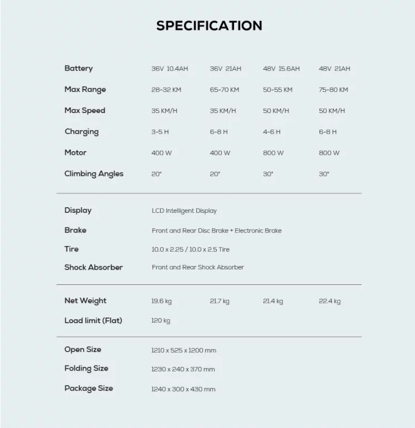 10H specification
